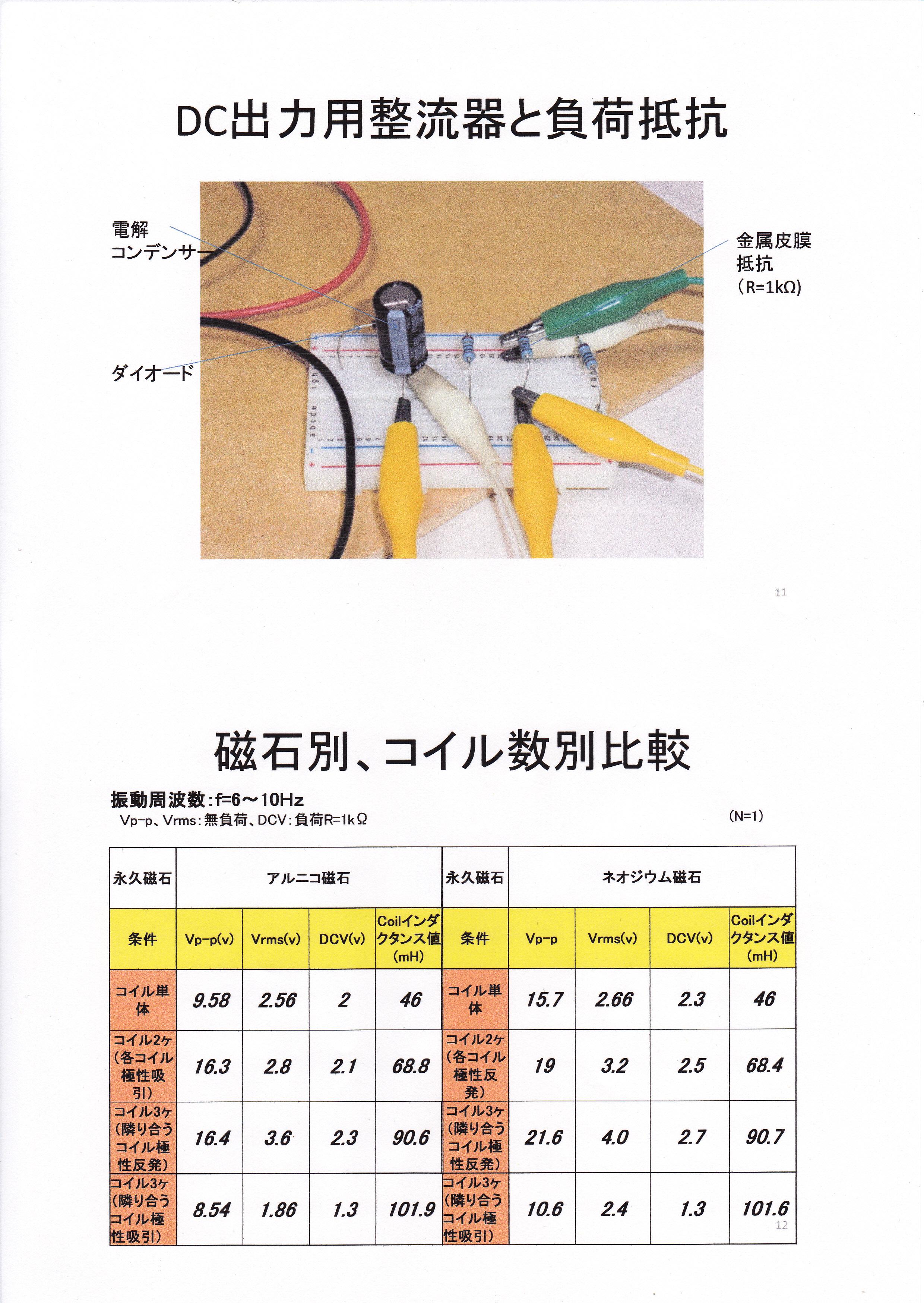電磁式振動発電機4