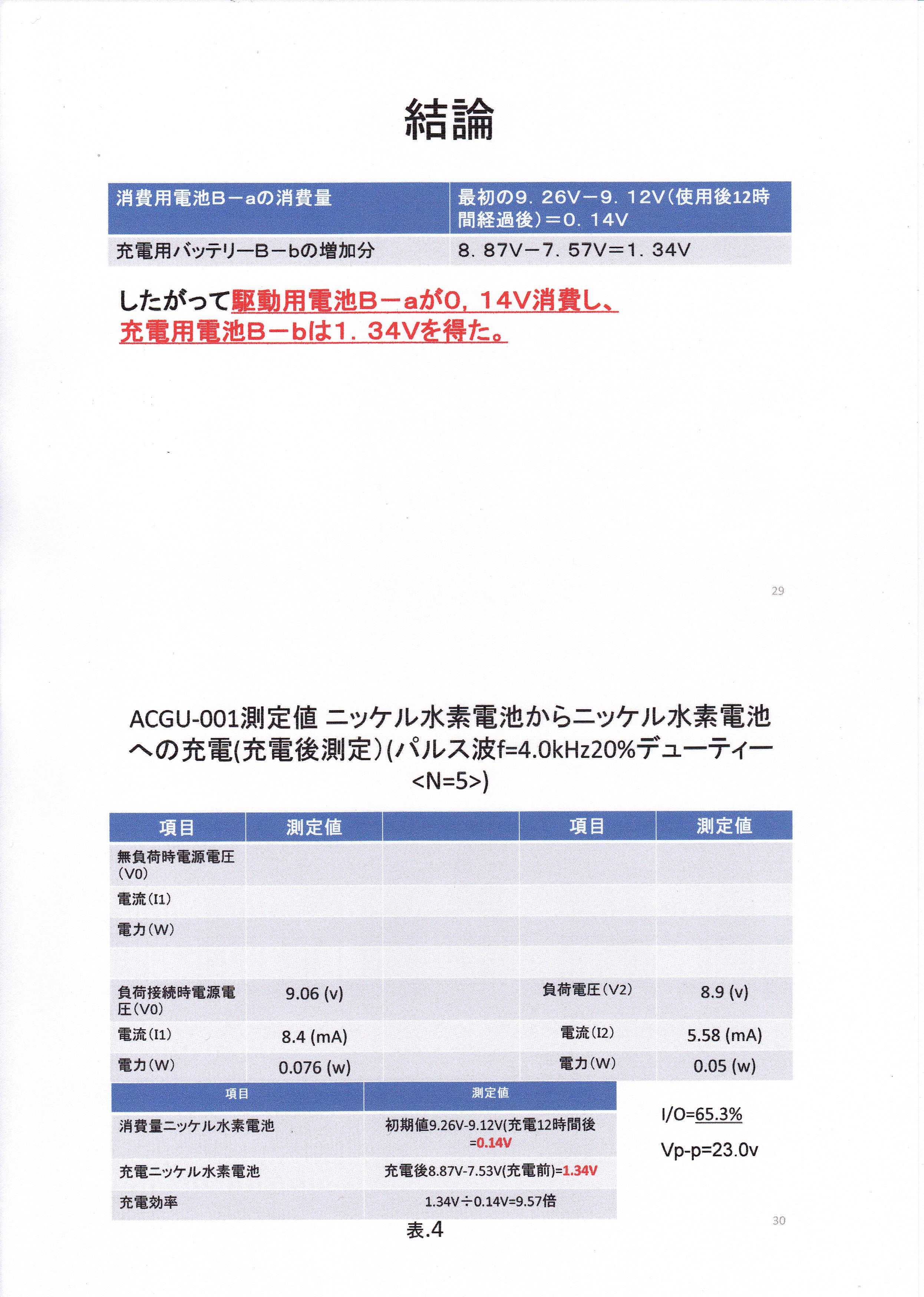 静止型発電機の基礎研究01-15
