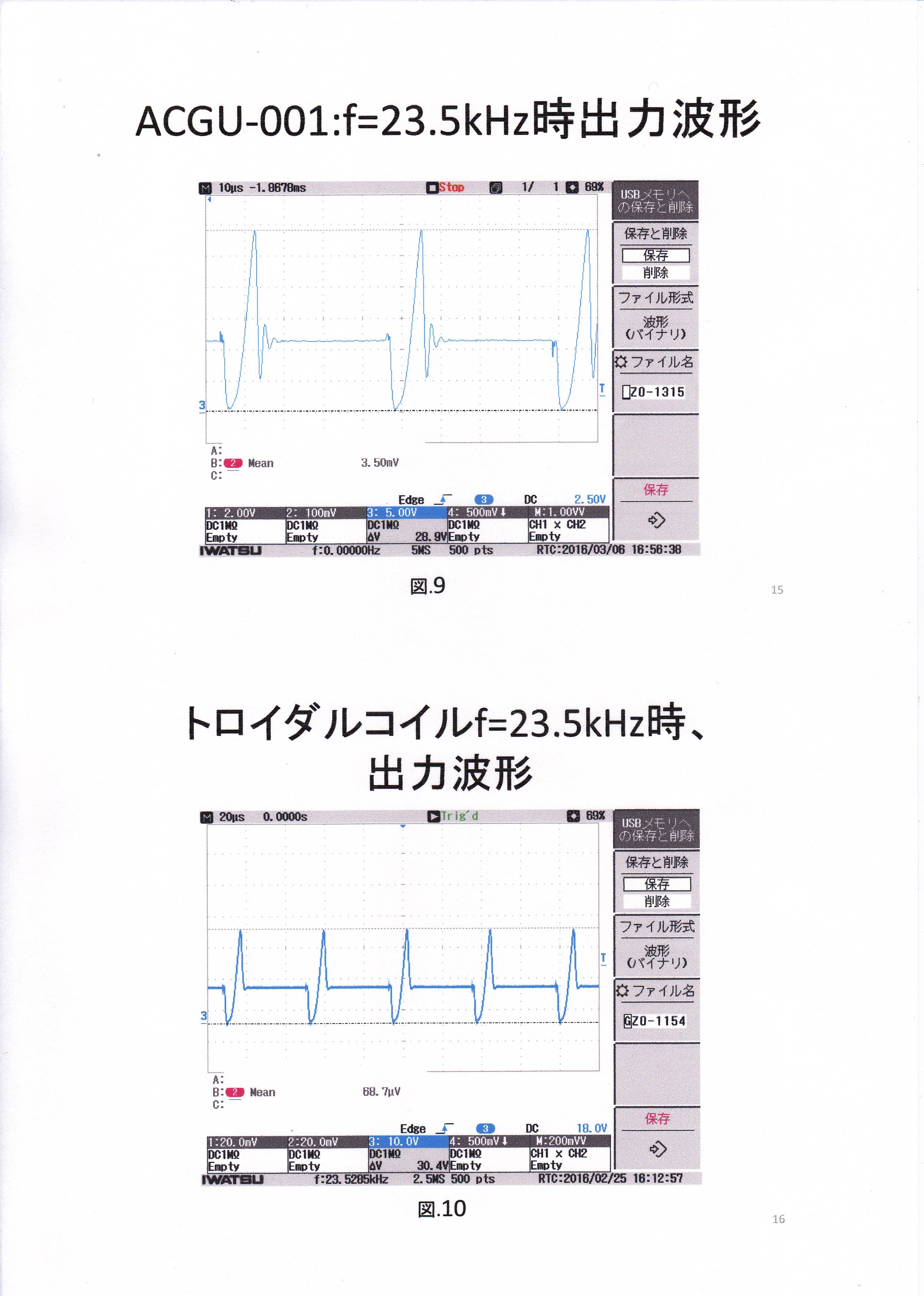 静止型発電機の基礎研究01-8