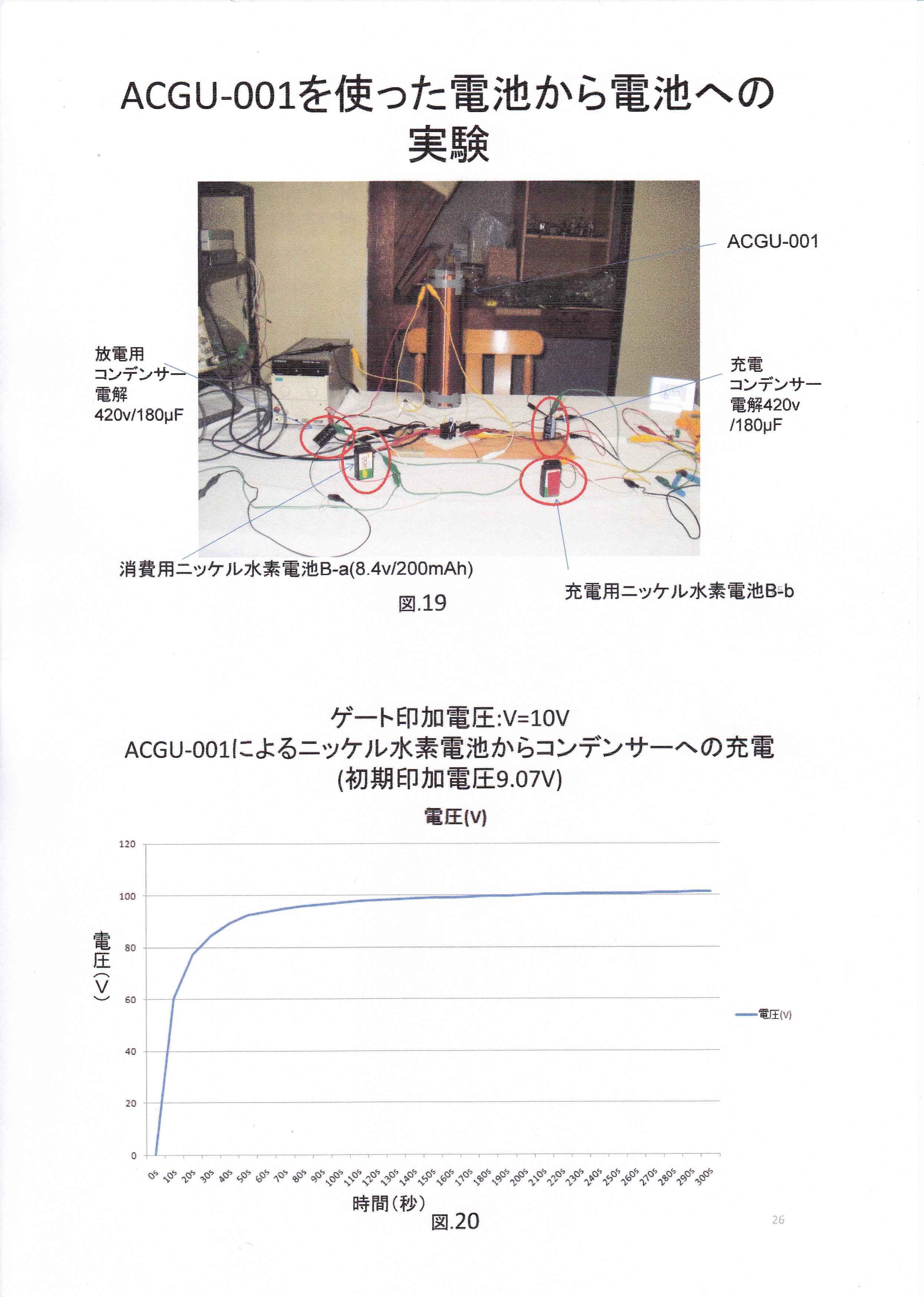 静止型発電機の基礎研究01-13