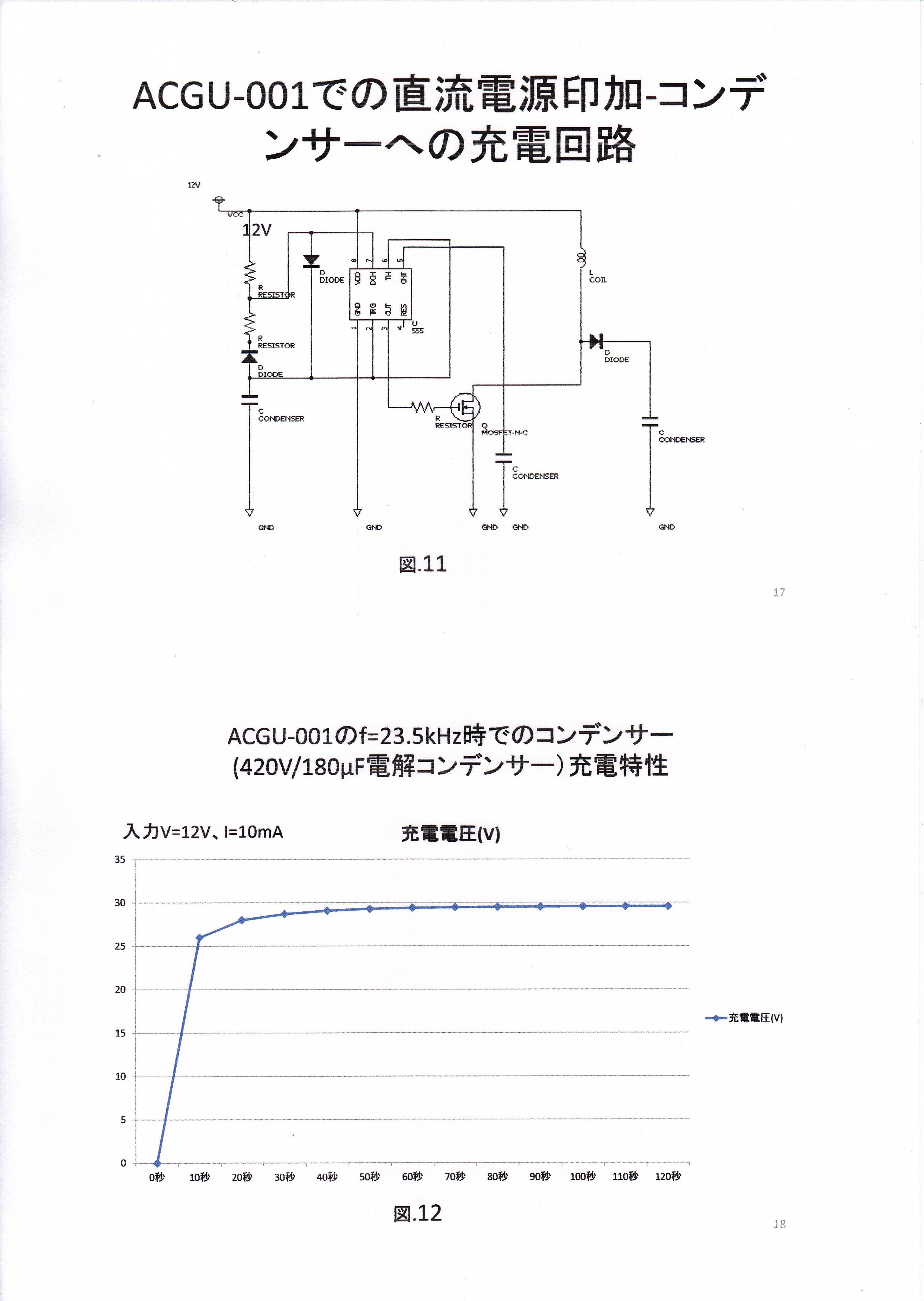 静止型発電機の基礎研究01-9