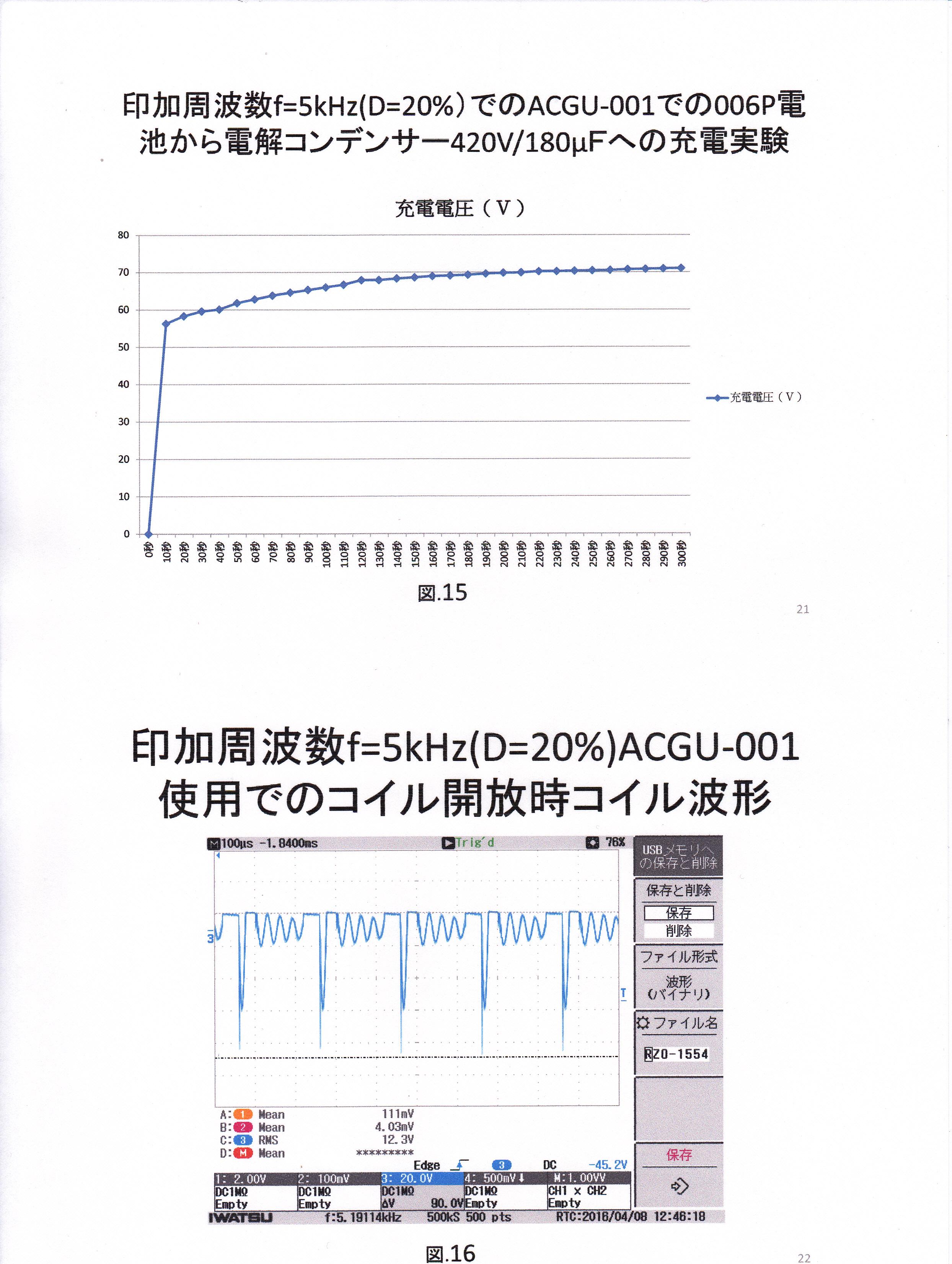 静止型発電機の基礎研究01-11