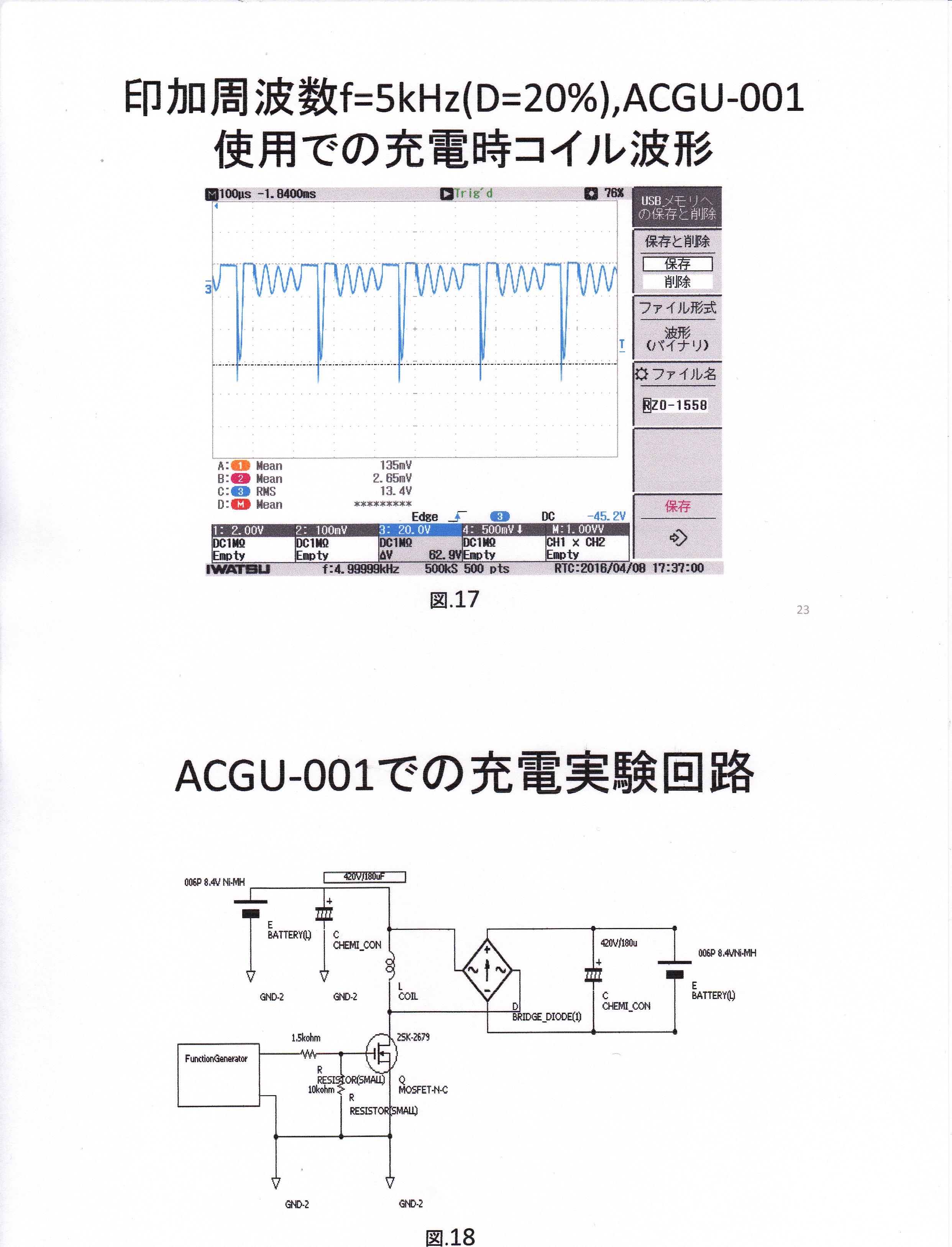 静止型発電機の基礎研究01-12