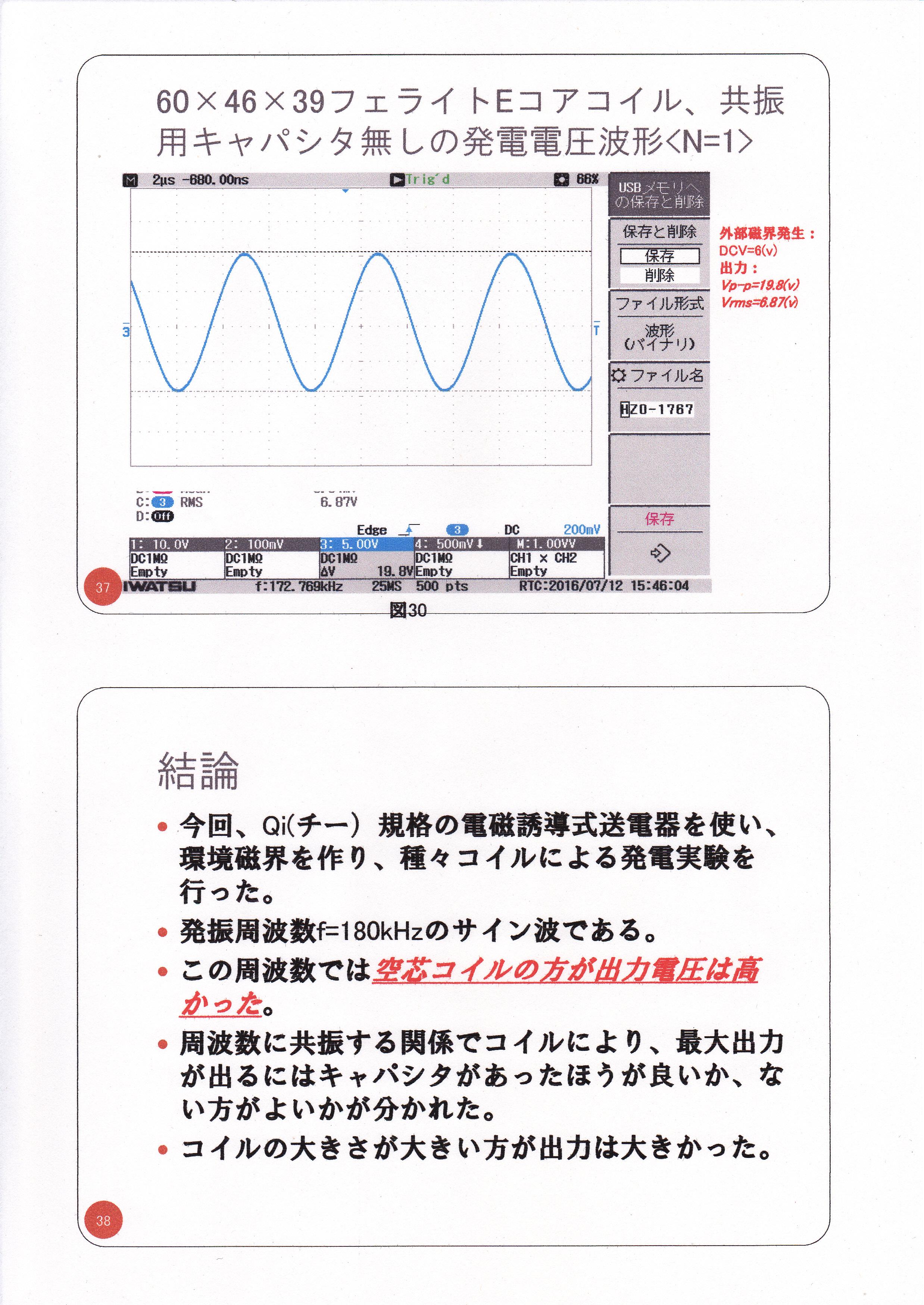 静止型発電機の基礎研究02(漏れ磁束コンバーター)19