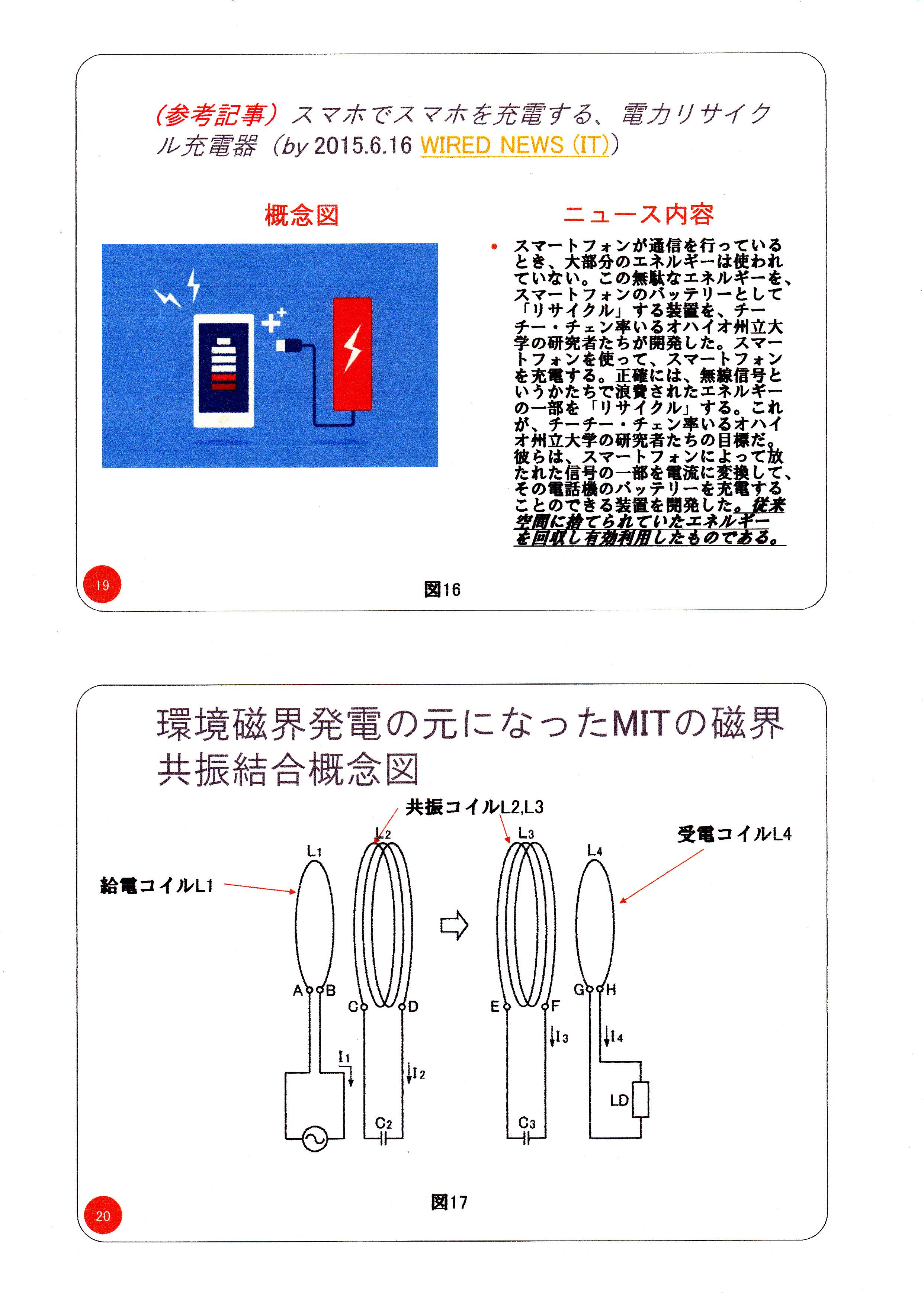 静止型発電機の基礎研究02(漏れ磁束コンバーター)10