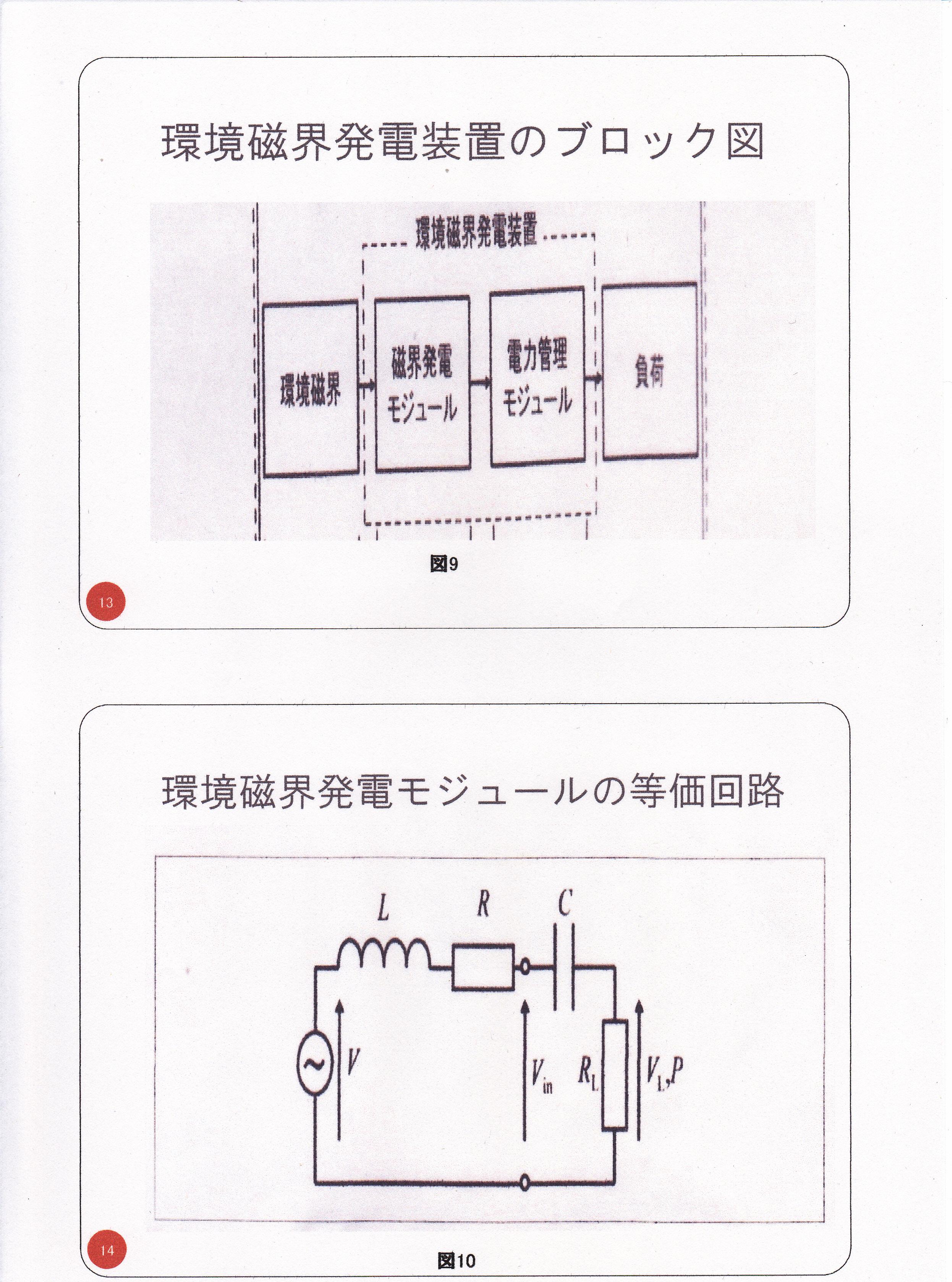 静止型発電機の基礎研究02(漏れ磁束コンバーター)7