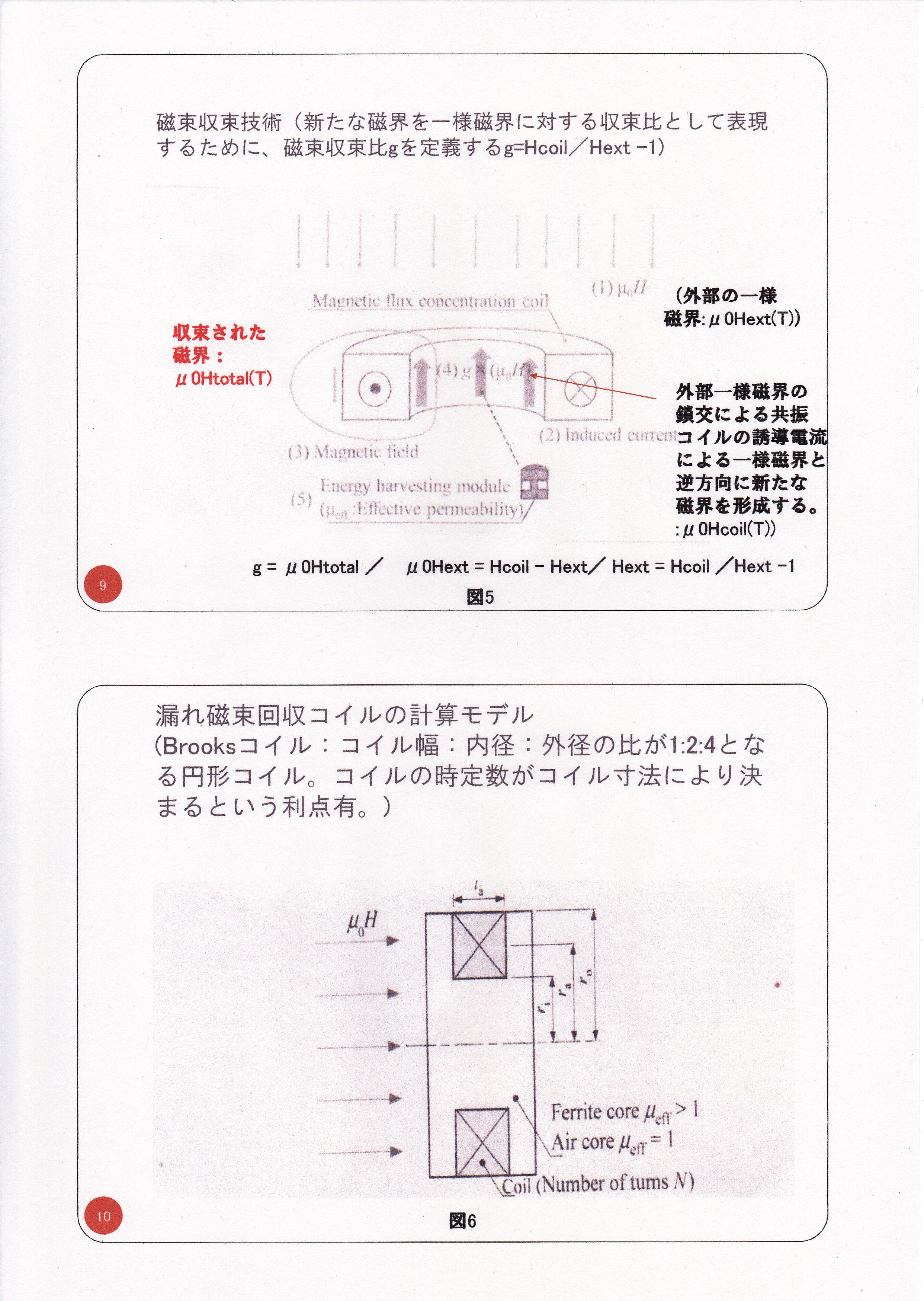 静止型発電機の基礎研究02(漏れ磁束コンバーター)5