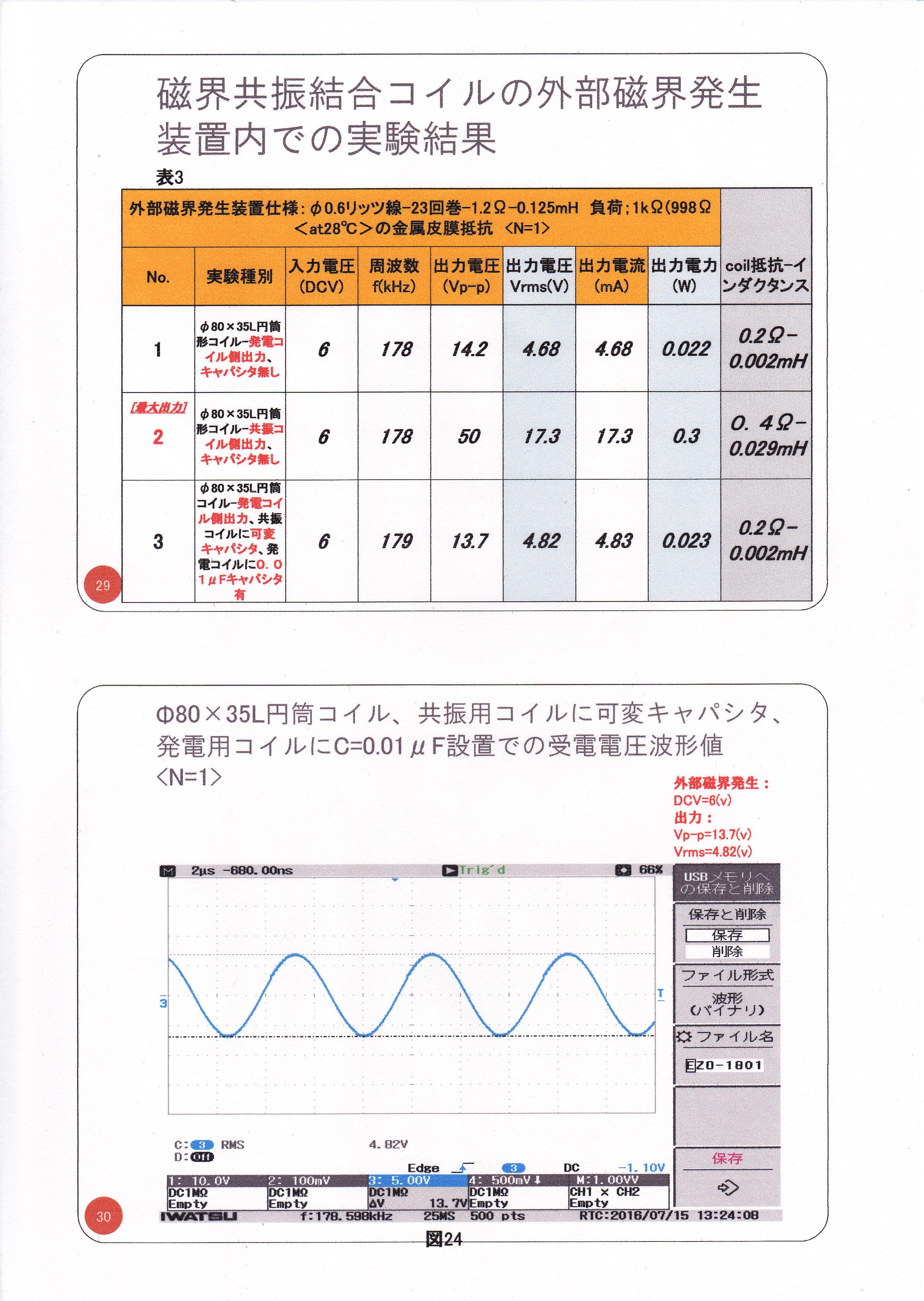 静止型発電機の基礎研究02(漏れ磁束コンバーター)15