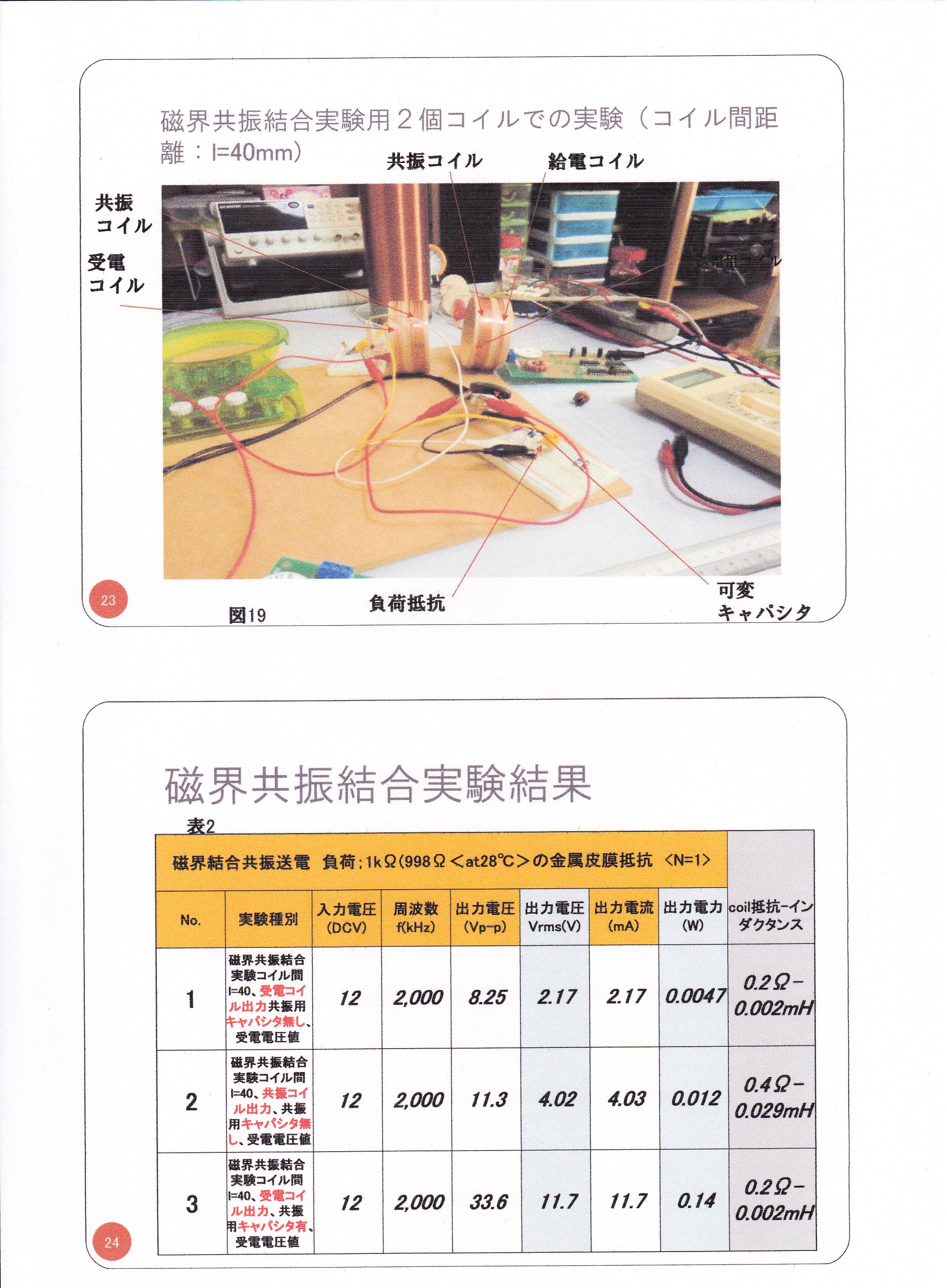 静止型発電機の基礎研究02(漏れ磁束コンバーター)12