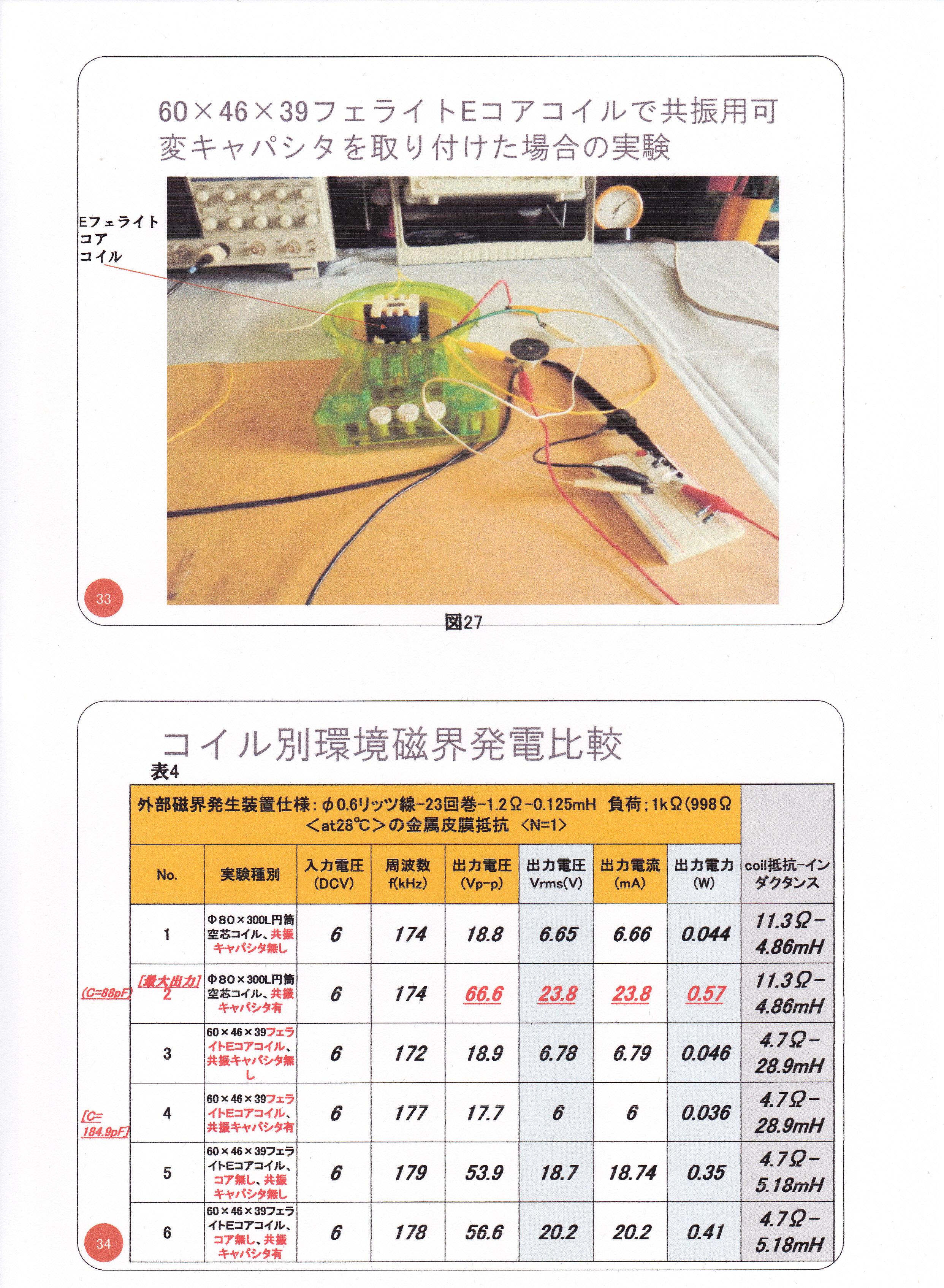 静止型発電機の基礎研究02(漏れ磁束コンバーター)17